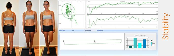 portfolio-stability-sml
